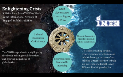 Enlightening Crisis: A Vision for a Post-COVID-19 World by INEB.
